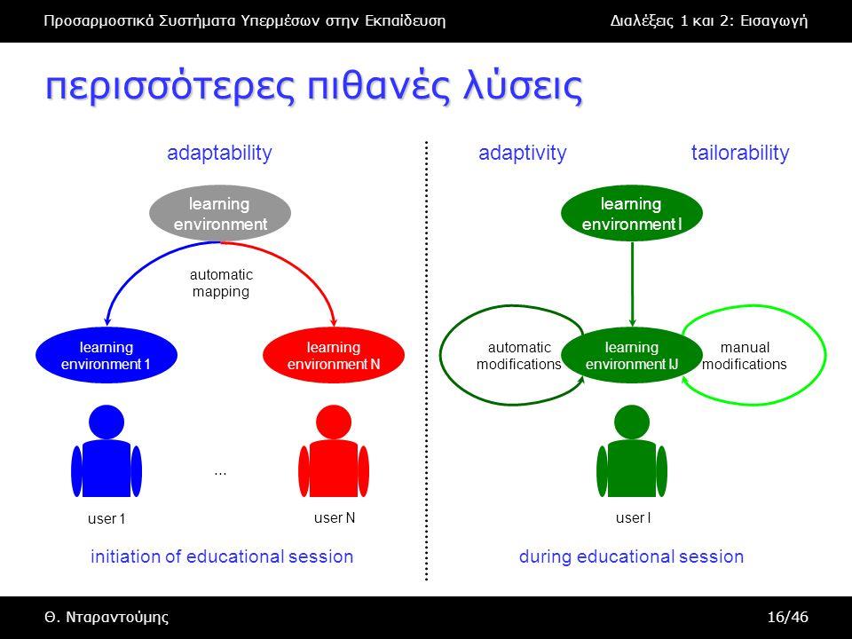 Προσαρμοστικά Συστήματα Υπερμέσων στην ΕκπαίδευσηΔιαλέξεις 1 και 2: Εισαγωγή Θ. Νταραντούμης16/46 automatic modifications adaptivity manual modificati
