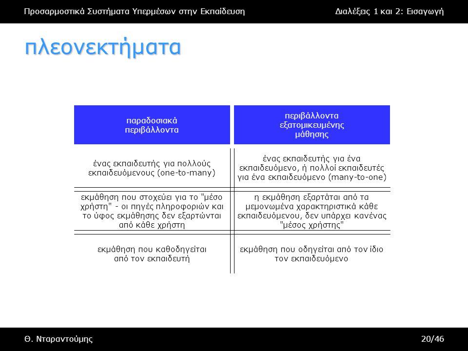 Προσαρμοστικά Συστήματα Υπερμέσων στην ΕκπαίδευσηΔιαλέξεις 1 και 2: Εισαγωγή Θ. Νταραντούμης20/46 πλεονεκτήματα παραδοσιακά περιβάλλοντα περιβάλλοντα