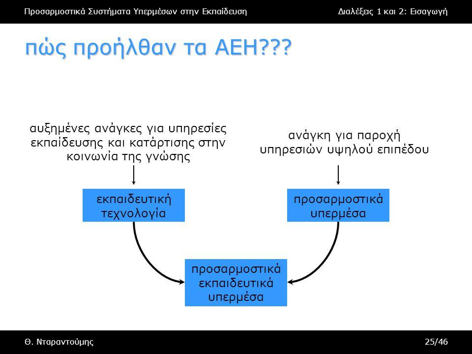 Προσαρμοστικά Συστήματα Υπερμέσων στην ΕκπαίδευσηΔιαλέξεις 1 και 2: Εισαγωγή Θ. Νταραντούμης25/46 πώς προήλθαν τα AEH??? προσαρμοστικά εκπαιδευτικά υπ