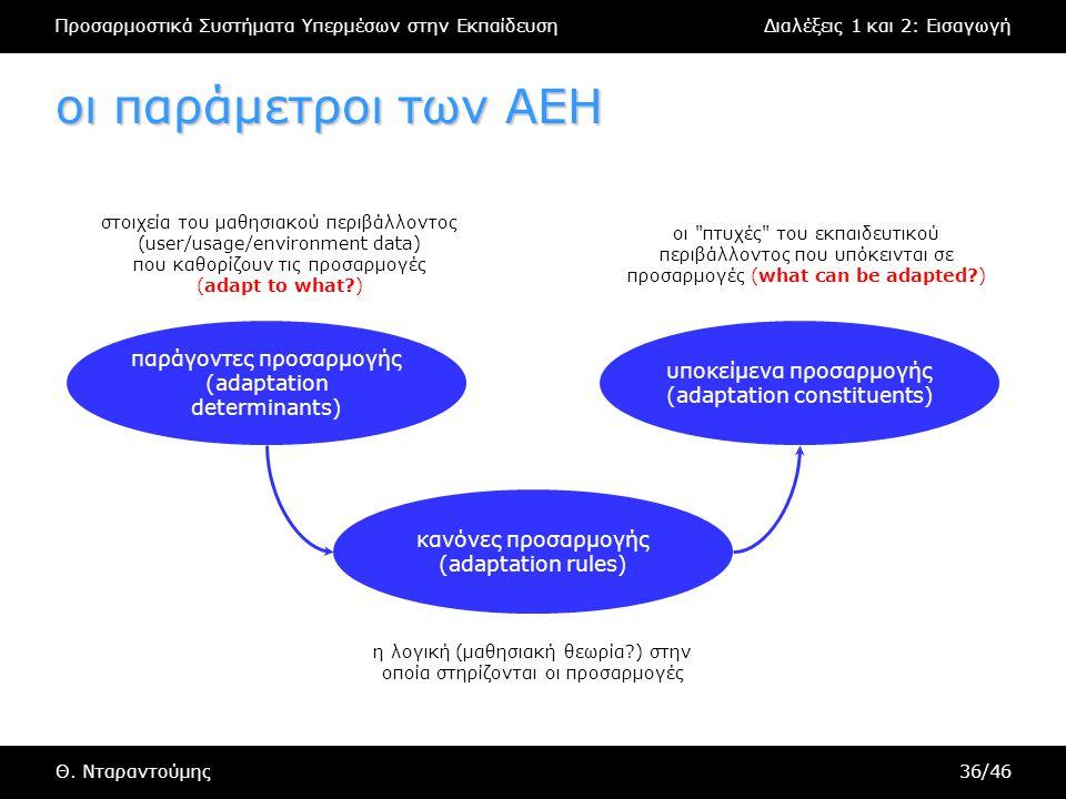 Προσαρμοστικά Συστήματα Υπερμέσων στην ΕκπαίδευσηΔιαλέξεις 1 και 2: Εισαγωγή Θ. Νταραντούμης36/46 οι παράμετροι των AEH παράγοντες προσαρμογής (adapta