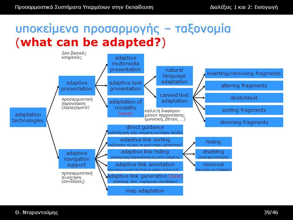 Προσαρμοστικά Συστήματα Υπερμέσων στην ΕκπαίδευσηΔιαλέξεις 1 και 2: Εισαγωγή Θ. Νταραντούμης39/46 υποκείμενα προσαρμογής – ταξονομία υποκείμενα προσαρ