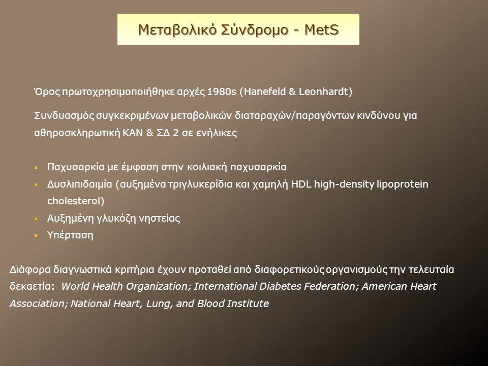 Όρος πρωτοχρησιμοποιήθηκε αρχές 1980s (Hanefeld & Leonhardt) Συνδυασμός συγκεκριμένων μεταβολικών διαταραχών/παραγόντων κινδύνου για αθηροσκληρωτική ΚΑΝ & ΣΔ 2 σε ενήλικες   Παχυσαρκία με έμφαση στην κοιλιακή παχυσαρκία   Δυσλιπιδαιμία (αυξημένα τριγλυκερίδια και χαμηλή HDL high-density lipoprotein cholesterol)   Αυξημένη γλυκόζη νηστείας   Υπέρταση Διάφορα διαγνωστικά κριτήρια έχουν προταθεί από διαφορετικούς οργανισμούς την τελευταία δεκαετία: World Health Organization; International Diabetes Federation; American Heart Association; National Heart, Lung, and Blood Institute Μεταβολικό Σύνδρομο - MetS