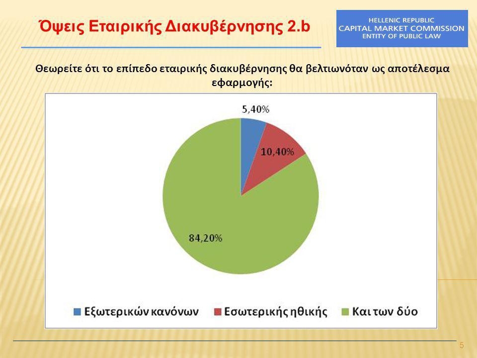 6 Όψεις Εταιρικής Διακυβέρνησης 3 Διασφάλιση σεβασμού των δικαιωμάτων των μετόχων μειοψηφίας από τους πλειοψηφούντες μετόχους μέσω: Κατηγορίες απαντήσεων Αριθμός απαντήσεων (#) Ποσοστό απαντήσεων (%) Ενεργό ποσοστό απαντήσεων (%) Σωρευτικό ποσοστό απαντήσεων (%) Καταστατικό8035,736,7 Κώδικας Ηθικής62,72,839,4 Εσωτ.