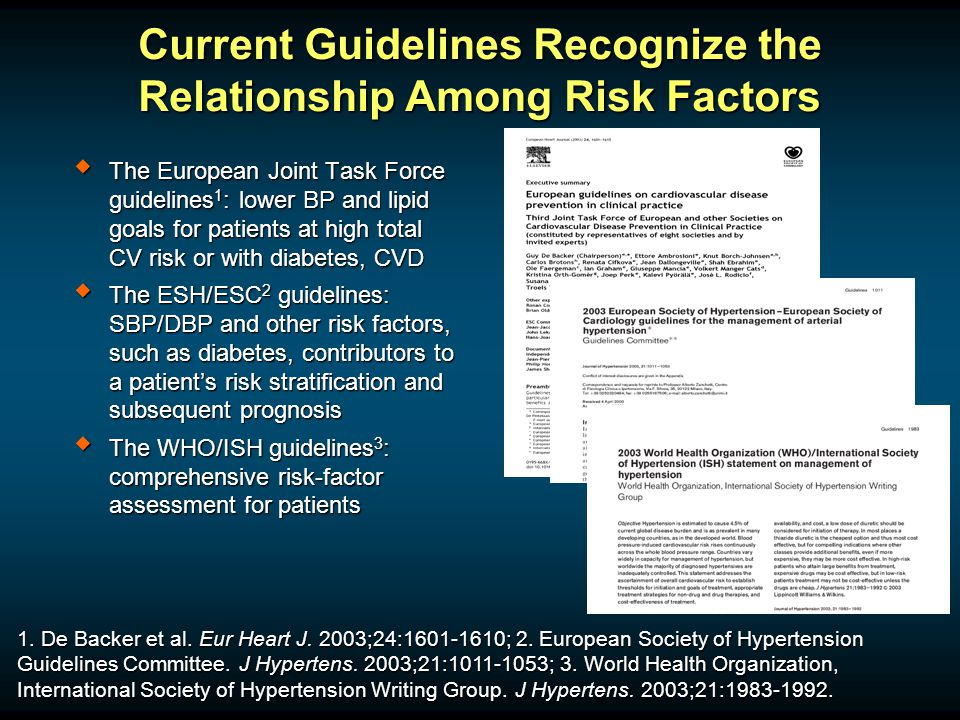 Current Guidelines Recognize the Relationship Among Risk Factors  The European Joint Task Force guidelines 1 : lower BP and lipid goals for patients at high total CV risk or with diabetes, CVD  The ESH/ESC 2 guidelines: SBP/DBP and other risk factors, such as diabetes, contributors to a patient's risk stratification and subsequent prognosis  The WHO/ISH guidelines 3 : comprehensive risk-factor assessment for patients 1.