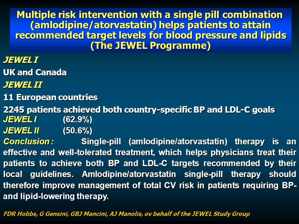 Multiple risk intervention with a single pill combination (amlodipine/atorvastatin) helps patients to attain recommended target levels for blood pressure and lipids (The JEWEL Programme) JEWEL I UK and Canada JEWEL II 11 European countries 2245 patients achieved both country-specific BP and LDL-C goals JEWEL I (62.9%) JEWEL II(50.6%) Conclusion : Single-pill (amlodipine/atorvastatin) therapy is an effective and well-tolerated treatment, which helps physicians treat their patients to achieve both BP and LDL-C targets recommended by their local guidelines.