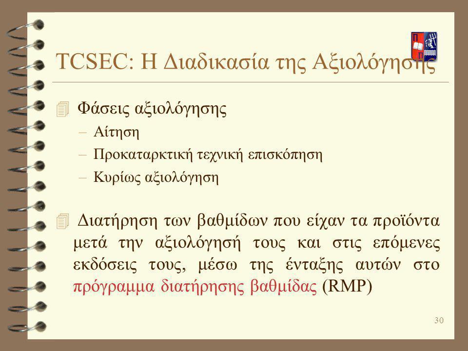 30 TCSEC: Η Διαδικασία της Αξιολόγησης 4 Φάσεις αξιολόγησης –Αίτηση –Προκαταρκτική τεχνική επισκόπηση –Κυρίως αξιολόγηση 4 Διατήρηση των βαθμίδων που