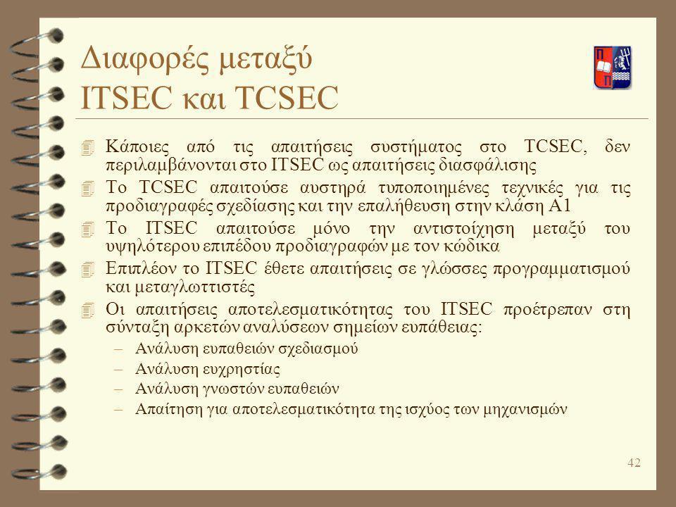 42 Διαφορές μεταξύ ITSEC και TCSEC 4 Κάποιες από τις απαιτήσεις συστήματος στο TCSEC, δεν περιλαμβάνονται στο ITSEC ως απαιτήσεις διασφάλισης 4 Το TCS