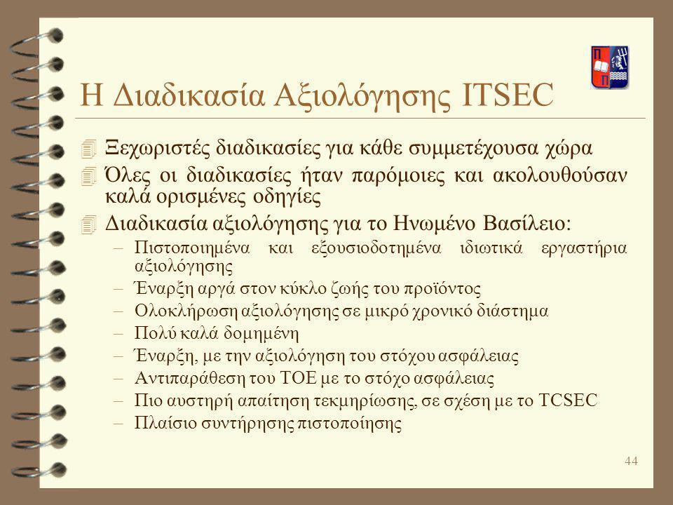 44 Η Διαδικασία Αξιολόγησης ITSEC 4 Ξεχωριστές διαδικασίες για κάθε συμμετέχουσα χώρα 4 Όλες οι διαδικασίες ήταν παρόμοιες και ακολουθούσαν καλά ορισμ
