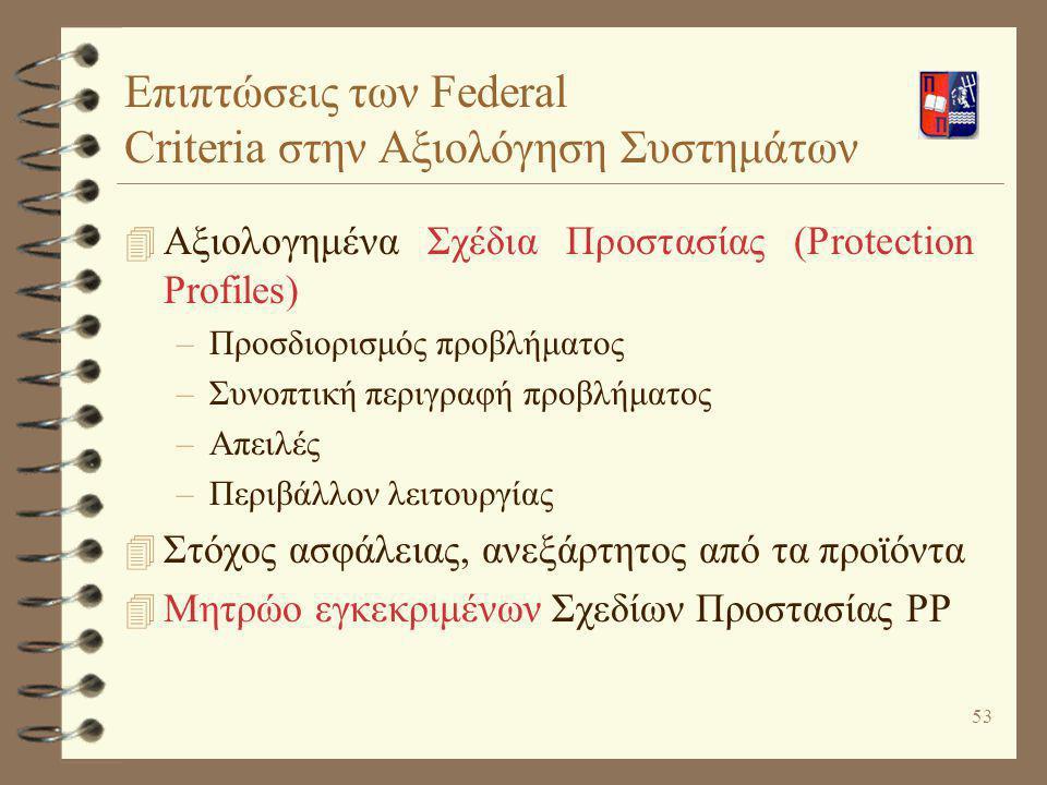 53 Επιπτώσεις των Federal Criteria στην Αξιολόγηση Συστημάτων 4 Αξιολογημένα Σχέδια Προστασίας (Protection Profiles) –Προσδιορισμός προβλήματος –Συνοπ
