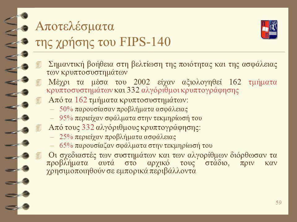 59 Αποτελέσματα της χρήσης του FIPS-140 4 Σημαντική βοήθεια στη βελτίωση της ποιότητας και της ασφάλειας των κρυπτοσυστημάτων 4 Μέχρι τα μέσα του 2002