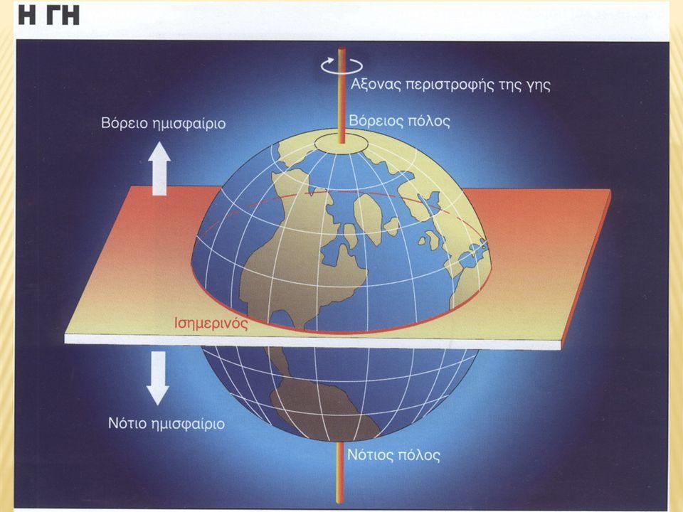 Εκτός από τους μεσημβρινούς στην υδρόγειο σφαίρα και στους χάρτες υπάρχουν οριζόντιες κυκλικές γραμμέςοι παράλληλοι κύκλοι.
