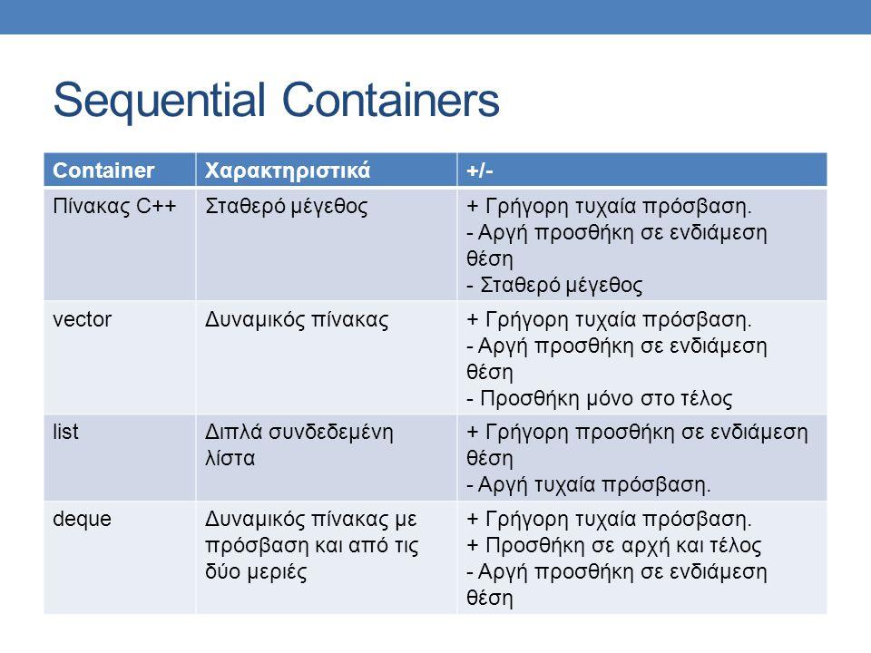 Sequential Containers ContainerΧαρακτηριστικά+/- Πίνακας C++Σταθερό μέγεθος+ Γρήγορη τυχαία πρόσβαση.