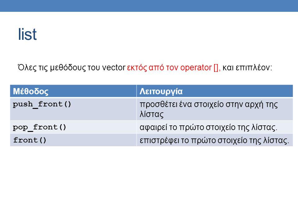 list ΜέθοδοςΛειτουργία push_front() προσθέτει ένα στοιχείο στην αρχή της λίστας pop_front() αφαιρεί το πρώτο στοιχείο της λίστας.