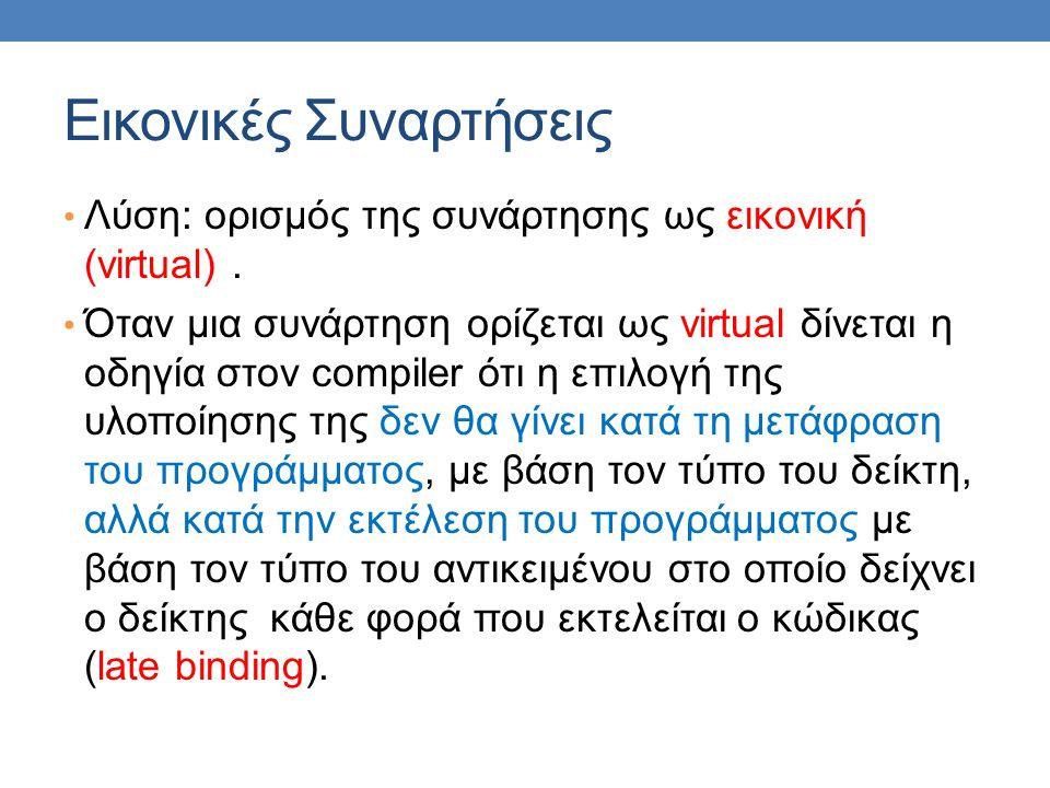Εικονικές Συναρτήσεις Λύση: ορισμός της συνάρτησης ως εικονική (virtual).