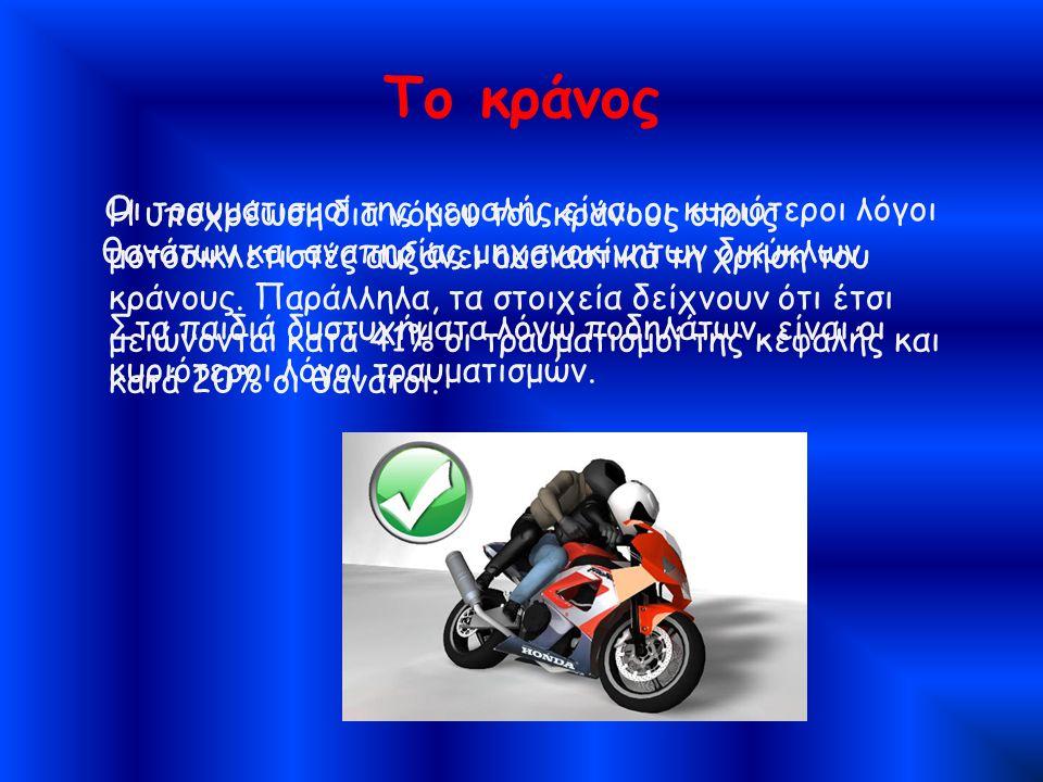 Το κράνος Οι τραυματισμοί της κεφαλής είναι οι κυριότεροι λόγοι θανάτων και αναπηρίας μηχανοκίνητων δικύκλων.