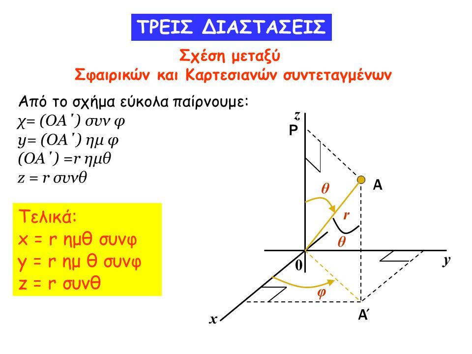 Α y x r θ 0 z Α΄ φ ΤΡΕΙΣ ΔΙΑΣΤΑΣΕΙΣ Σχέση μεταξύ Σφαιρικών και Καρτεσιανών συντεταγμένων Από το σχήμα εύκολα παίρνουμε: χ= (ΟΑ΄) συν φ y= (OA΄) ημ φ (