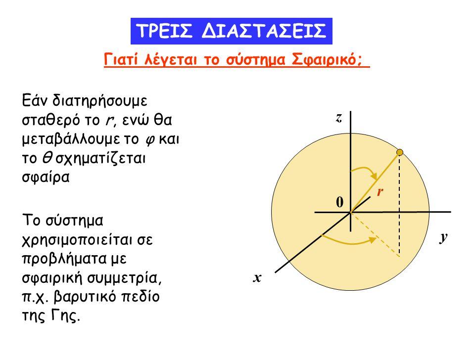 y x r 0 z Γιατί λέγεται το σύστημα Σφαιρικό; ΤΡΕΙΣ ΔΙΑΣΤΑΣΕΙΣ Εάν διατηρήσουμε σταθερό το r, ενώ θα μεταβάλλουμε το φ και το θ σχηματίζεται σφαίρα Το