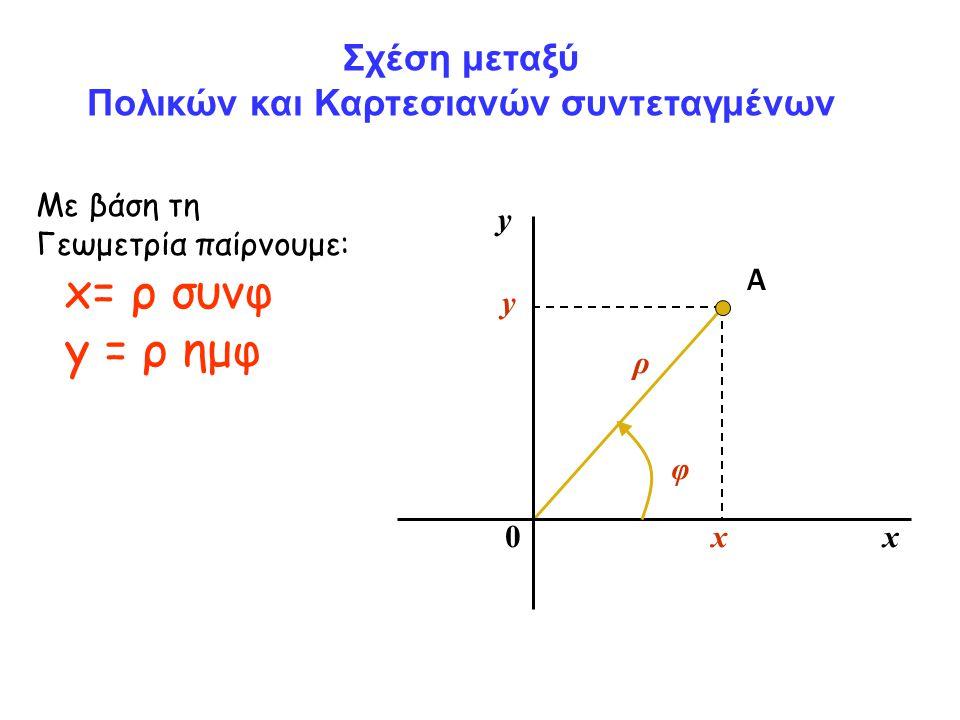 Σχέση μεταξύ Πολικών και Καρτεσιανών συντεταγμένων y x0 ρ φ Α x y Με βάση τη Γεωμετρία παίρνουμε: x= ρ συνφ y = ρ ημφ
