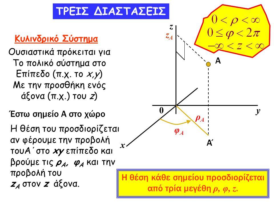 Σχέση συντεταγμένων Κυλινδρικού και Καρτεσιανού Συστήματος Α y x 0 z Α΄ z ΤΡΕΙΣ ΔΙΑΣΤΑΣΕΙΣ ρ φ Από το σχήμα, αλλά και από τις σχέσεις τις οποίες βρήκαμε για το πολικό σύστημα στο επίπεδο έχουμε: x = ρ συνφ y = ρ ημφ z = z