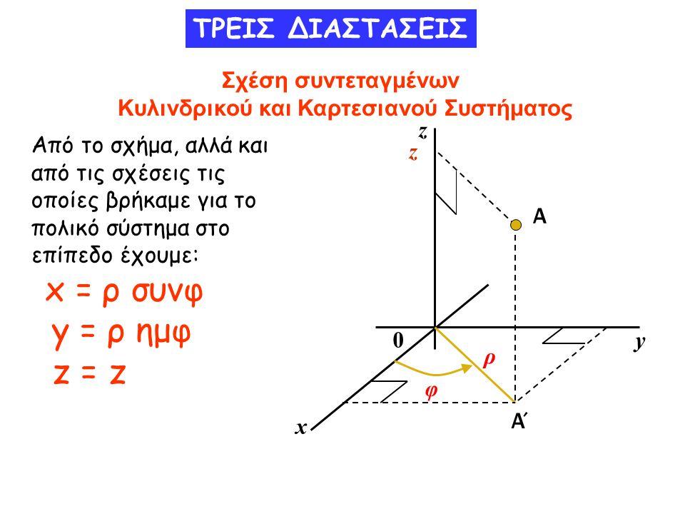 Γιατί Κυλινδρικό σύστημα; Α y x 0 z z ΤΡΕΙΣ ΔΙΑΣΤΑΣΕΙΣ Εάν διατηρήσουμε σταθερό το ρ, ενώ θα μεταβάλλουμε το φ και το z σχηματίζεται κύλινδρος Το σύστημα χρησιμοποιείται σε προβλήματα με κυλινδρική συμμετρία, π.χ.