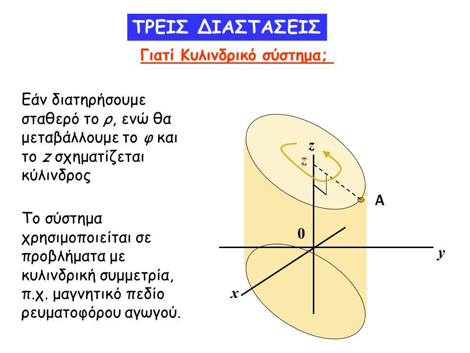 Γιατί Κυλινδρικό σύστημα; Α y x 0 z z ΤΡΕΙΣ ΔΙΑΣΤΑΣΕΙΣ Εάν διατηρήσουμε σταθερό το ρ, ενώ θα μεταβάλλουμε το φ και το z σχηματίζεται κύλινδρος Το σύστ