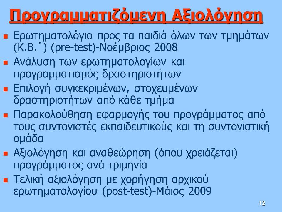 12 Προγραμματιζόμενη Αξιολόγηση Ερωτηματολόγιο προς τα παιδιά όλων των τμημάτων (Κ.Β.΄) (pre-test)-Νοέμβριος 2008 Ανάλυση των ερωτηματολογίων και προγραμματισμός δραστηριοτήτων Επιλογή συγκεκριμένων, στοχευμένων δραστηριοτήτων από κάθε τμήμα Παρακολούθηση εφαρμογής του προγράμματος από τους συντονιστές εκπαιδευτικούς και τη συντονιστική ομάδα Αξιολόγηση και αναθεώρηση (όπου χρειάζεται) προγράμματος ανά τριμηνία Τελική αξιολόγηση με χορήγηση αρχικού ερωτηματολογίου (post-test)-Μάιος 2009