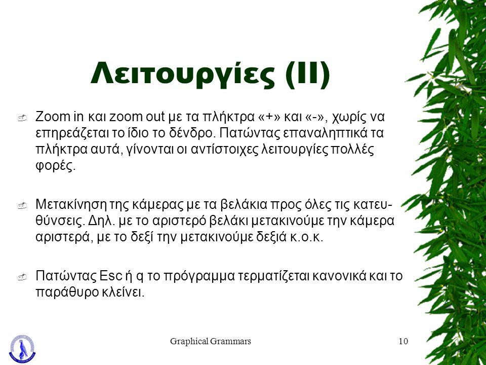 Graphical Grammars10 Λειτουργίες (ΙΙ)  Zoom in και zoom out με τα πλήκτρα «+» και «-», χωρίς να επηρεάζεται το ίδιο το δένδρο. Πατώντας επαναληπτικά