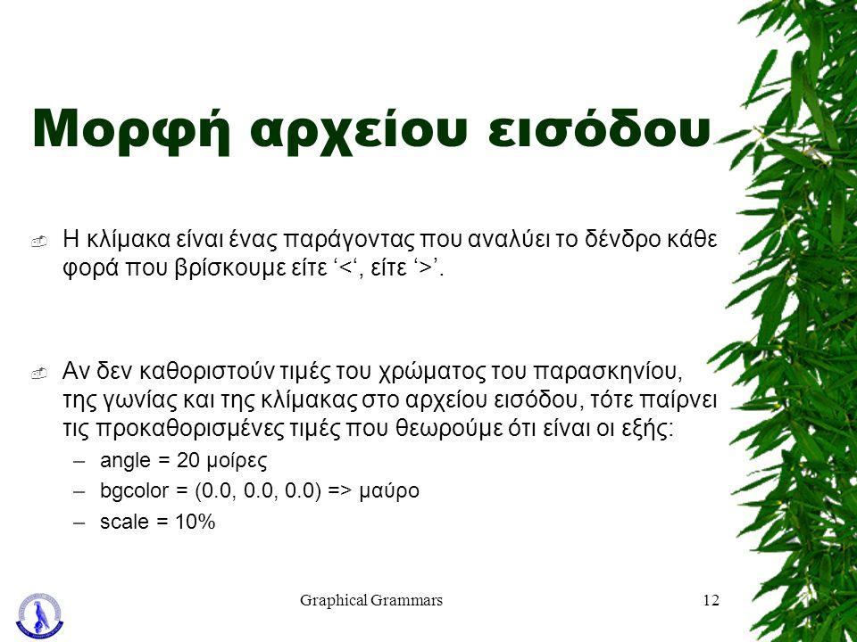 Graphical Grammars12 Μορφή αρχείου εισόδου  Η κλίμακα είναι ένας παράγοντας που αναλύει το δένδρο κάθε φορά που βρίσκουμε είτε ' '.  Αν δεν καθοριστ