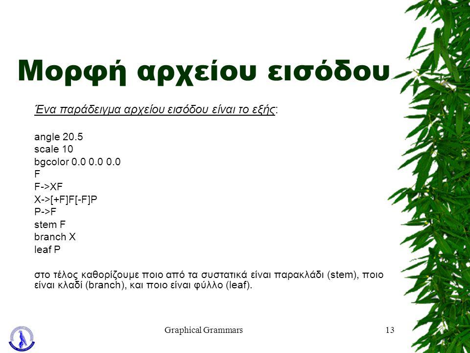 Graphical Grammars13 Μορφή αρχείου εισόδου Ένα παράδειγμα αρχείου εισόδου είναι το εξής: angle 20.5 scale 10 bgcolor 0.0 0.0 0.0 F F->XF X->[+F]F[-F]P