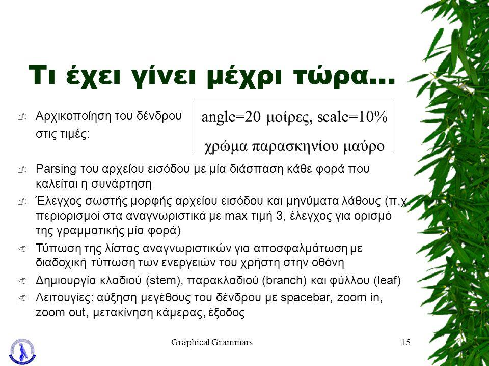 Graphical Grammars15 Τι έχει γίνει μέχρι τώρα...  Αρχικοποίηση του δένδρου στις τιμές:  Parsing του αρχείου εισόδου με μία διάσπαση κάθε φορά που κα
