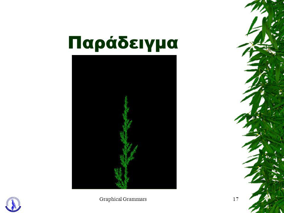 Graphical Grammars17 Παράδειγμα