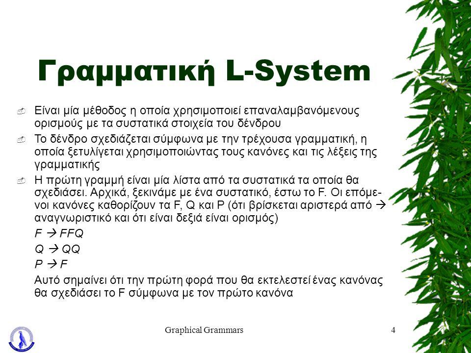 Graphical Grammars4 Γραμματική L-System  Είναι μία μέθοδος η οποία χρησιμοποιεί επαναλαμβανόμενους ορισμούς με τα συστατικά στοιχεία του δένδρου  Το