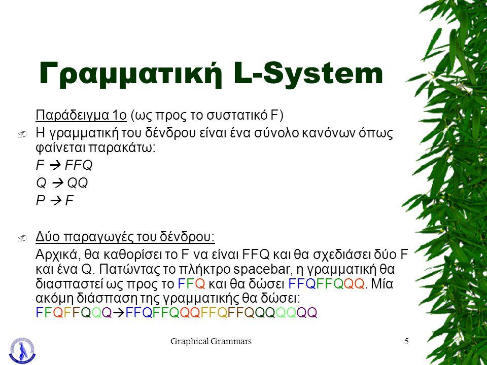 Graphical Grammars5 Γραμματική L-System Παράδειγμα 1ο (ως προς το συστατικό F)  Η γραμματική του δένδρου είναι ένα σύνολο κανόνων όπως φαίνεται παρακ
