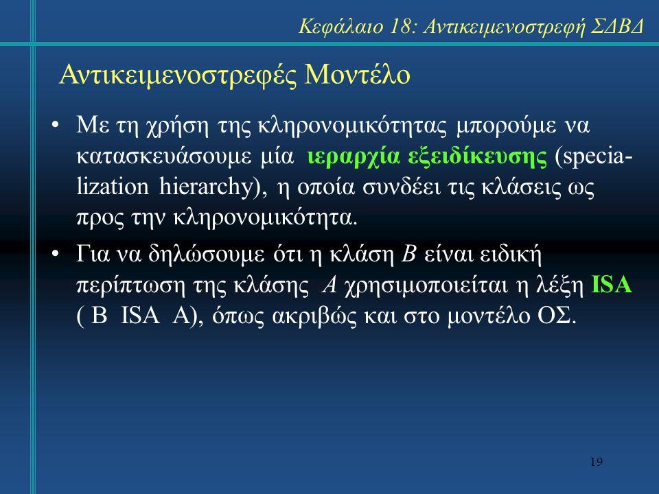19 Αντικειμενοστρεφές Μοντέλο Με τη χρήση της κληρονομικότητας μπορούμε να κατασκευάσουμε μία ιεραρχία εξειδίκευσης (specia- lization hierarchy), η οπ