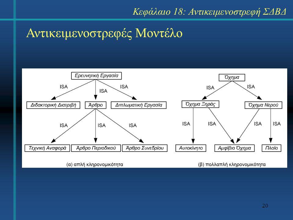 20 Αντικειμενοστρεφές Μοντέλο Κεφάλαιο 18: Αντικειμενοστρεφή ΣΔΒΔ