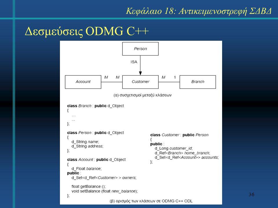 36 Δεσμεύσεις ODMG C++ Κεφάλαιο 18: Αντικειμενοστρεφή ΣΔΒΔ