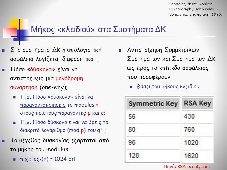 Mήκος «κλειδιού» στα Συστήματα ΔΚ Στα συστήματα ΔΚ η υπολογιστική ασφάλεια λογίζεται διαφορετικά … Πόσο «δύσκολο» είναι να αντιστρέψεις μια μονόδρομη