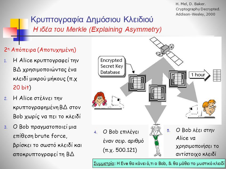 Κρυπτογραφία Δημόσιου Κλειδιού Η ιδέα του Merkle (Explaining Asymmetry) Η. Mel, D. Baker. Cryptography Decrypted. Addison-Wesley, 2000 2 η Απόπειρα (Α