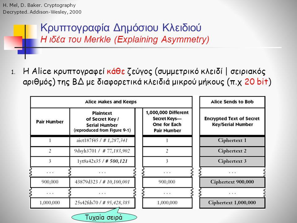 Κρυπτογραφία Δημόσιου Κλειδιού Η ιδέα του Merkle (Explaining Asymmetry) 1. Η Alice κρυπτογραφεί κάθε ζεύγος (συμμετρικό κλειδί | σειριακός αριθμός) τη