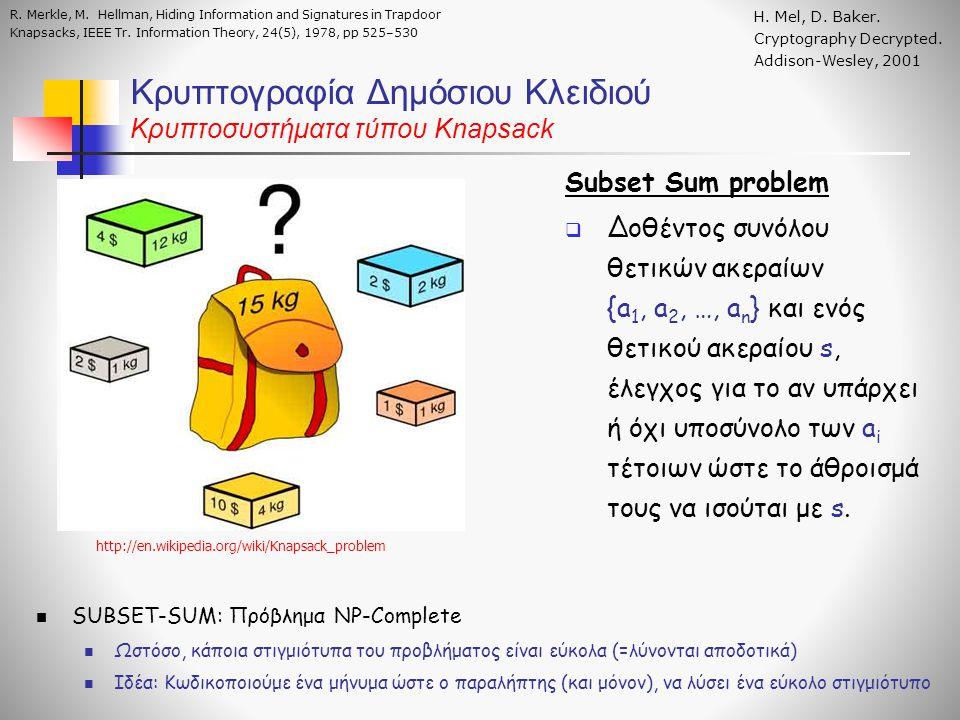 Κρυπτογραφία Δημόσιου Κλειδιού Κρυπτοσυστήματα τύπου Knapsack Η. Mel, D. Baker. Cryptography Decrypted. Addison-Wesley, 2001 SUBSET-SUM: Πρόβλημα NP-C
