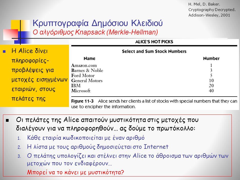 Κρυπτογραφία Δημόσιου Κλειδιού O αλγόριθμος Knapsack (Merkle-Hellman) Η. Mel, D. Baker. Cryptography Decrypted. Addison-Wesley, 2001 Οι πελάτες της Al