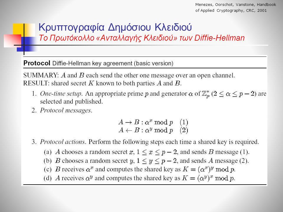 Κρυπτογραφία Δημόσιου Κλειδιού To Πρωτόκολλο «Ανταλλαγής Κλειδιού» των Diffie-Hellman Menezes, Oorschot, Vanstone, Handbook of Applied Cryptography, C