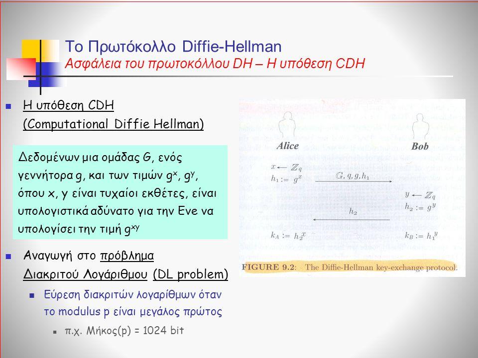 To Πρωτόκολλο Diffie-Hellman Ασφάλεια του πρωτοκόλλου DH – H υπόθεση CDH Η υπόθεση CDH (Computational Diffie Hellman) Αναγωγή στo πρόβλημα Διακριτού Λ