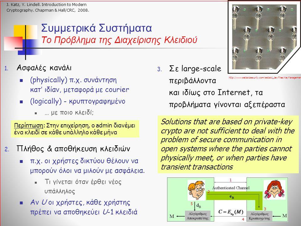 Συμμετρικά Συστήματα To Πρόβλημα της Διαχείρισης Κλειδιού 1. Ασφαλές κανάλι (physically) π.χ. συνάντηση κατ' ιδίαν, μεταφορά με courier (logically) -