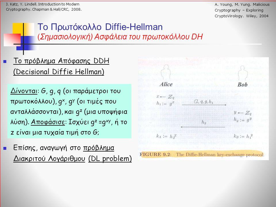 To Πρωτόκολλο Diffie-Hellman (Σημασιολογική) Ασφάλεια του πρωτοκόλλου DH A. Young, M. Yung. Malicious Cryptography – Exploring CryptoVirology. Wiley,