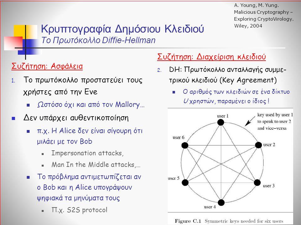 Κρυπτογραφία Δημόσιου Κλειδιού To Πρωτόκολλο Diffie-Hellman A. Young, M. Yung. Malicious Cryptography – Exploring CryptoVirology. Wiley, 2004 Συζήτηση