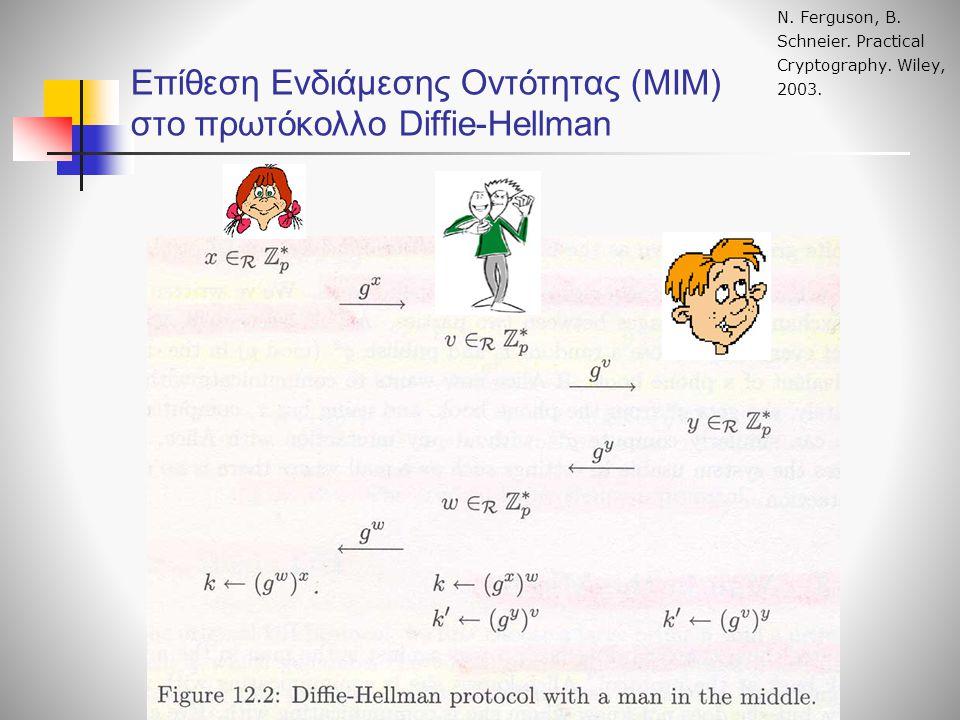 Επίθεση Ενδιάμεσης Οντότητας (MIM) στο πρωτόκολλο Diffie-Hellman N. Ferguson, B. Schneier. Practical Cryptography. Wiley, 2003.