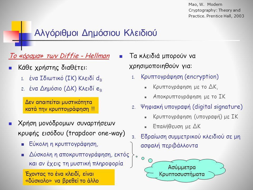 Αλγόριθμοι Δημόσιου Κλειδιού Το «όραμα» των Diffie - Hellman Κάθε χρήστης διαθέτει: 1. ένα Ιδιωτικό (ΙΚ) Κλειδί d Β 2. ένα Δημόσιο (ΔΚ) Κλειδί e B Χρή