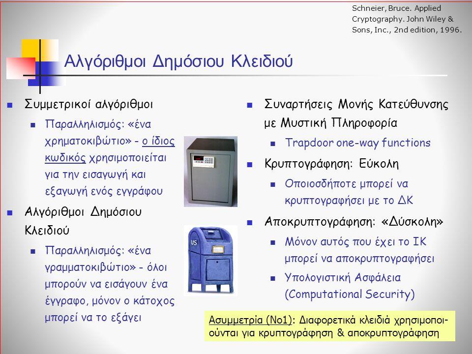 Αλγόριθμοι Δημόσιου Κλειδιού Συμμετρικοί αλγόριθμοι Παραλληλισμός: «ένα χρηματοκιβώτιο» - ο ίδιος κωδικός χρησιμοποιείται για την εισαγωγή και εξαγωγή