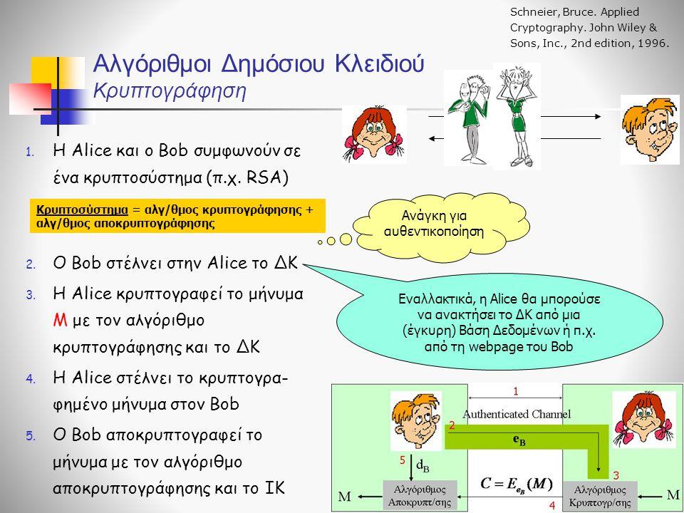 Αλγόριθμοι Δημόσιου Κλειδιού Απόλυτη Ασφάλεια (Perfect Secrecy) Σε αντίθεση με τα συμμετρικά συστήματα, στα συστήματα ΔΚ η απόλυτη ασφάλεια δεν είναι εφικτή Δεδομένου ενός ΔΚ pk και ενός κρυπτογραφήματος c  Enc pk (m) … ένας εχθρός με άπειρους υπολ.